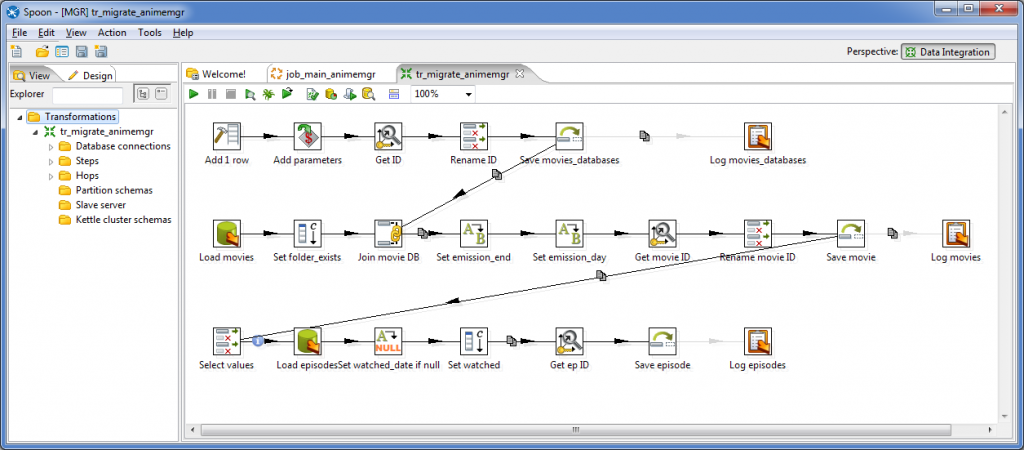 pentaho spoon example