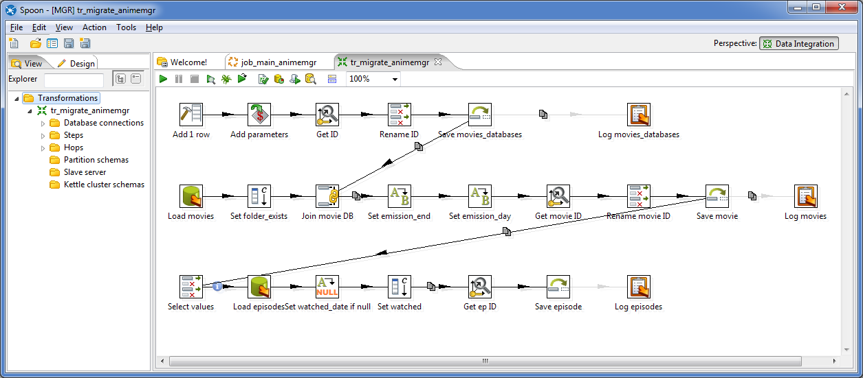 How to integrate Pentaho DI with web application? - PRETIUS