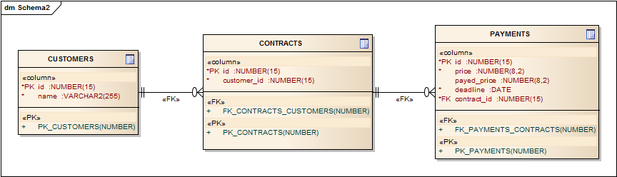 customer-payments