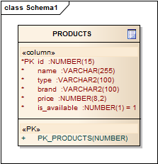 Advanced faceted search in SQL database using MyBatis - PRETIUS